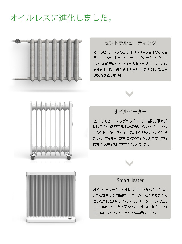 smart_heater2_06