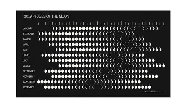 月の変化する様子が一面にデザインされた、おしゃれな月齢カレンダー 2019年版