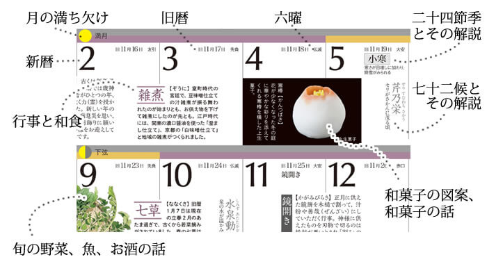 暦とあわせて和食の魅力や食べ物の旬をビジュアルで学べる、おしゃれなカレンダー2019年版